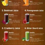 Juicing Recipes For Detoxing And Weight Loss – MODwedding – Juicing Recipes Weight Loss Plan
