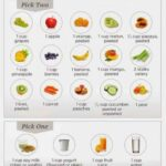 Juicing Recipes For Detoxing And Weight Loss – MODwedding – Smoothie Recipes For Weight Loss Nz