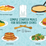 Learn To Cook: 12 Basic Skills Everyone Should Know – Simple Recipes For Beginners
