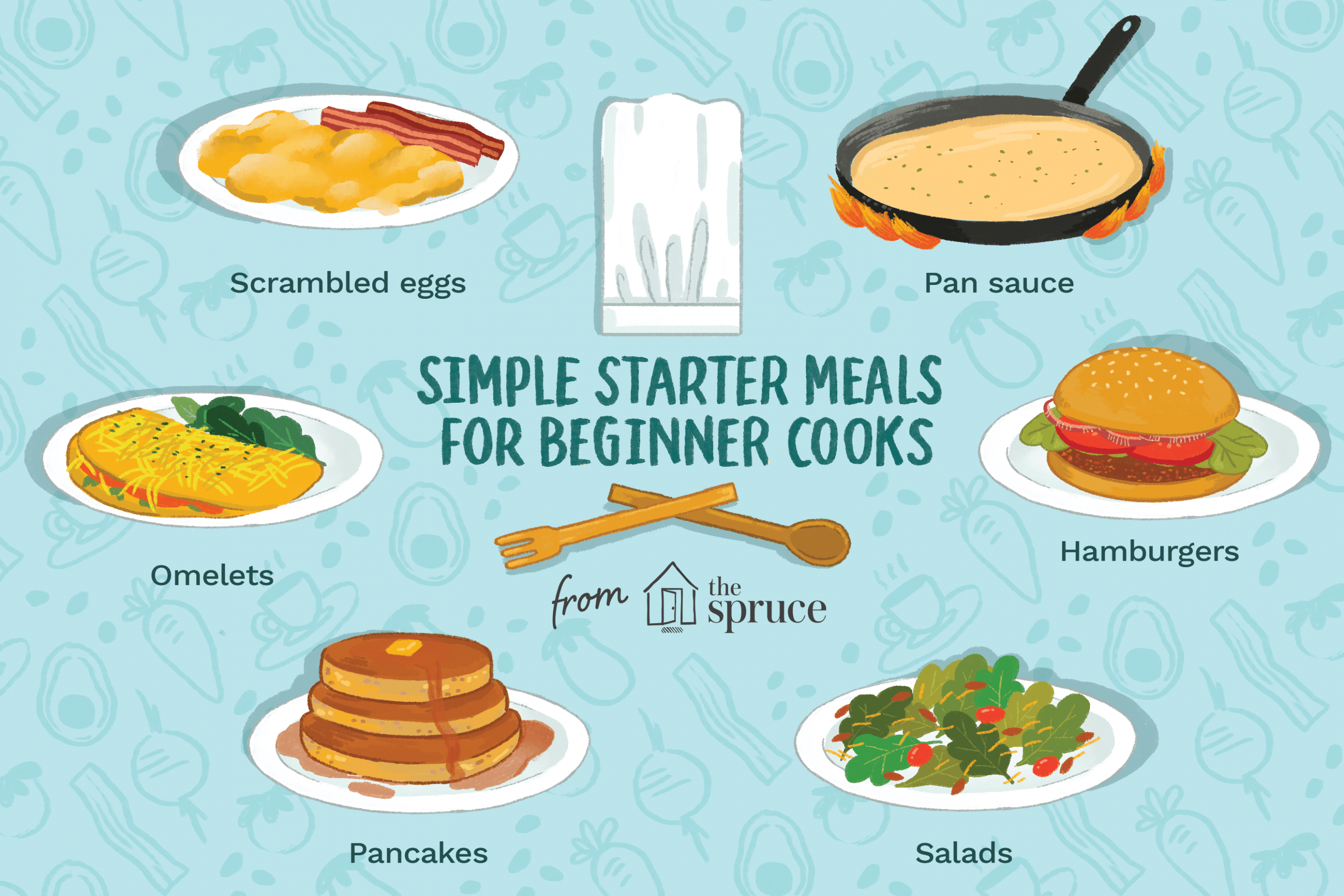Learn to Cook: 12 Basic Skills Everyone Should Know - Simple Recipes For Beginners