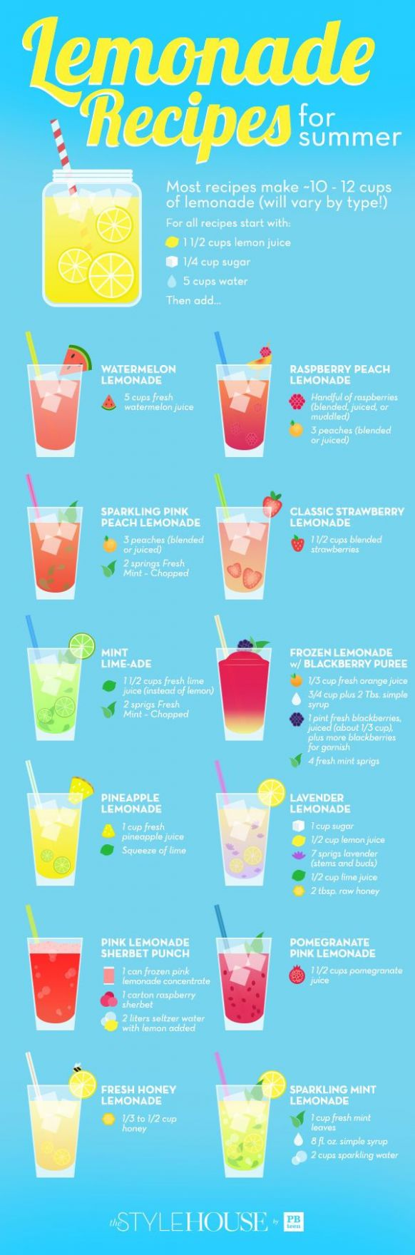 Lemonade Recipes For Summer Pictures, Photos, and Images for ..