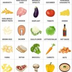 Master Lunch Meal Prep With This Two Week Plan | ETC…Health ..