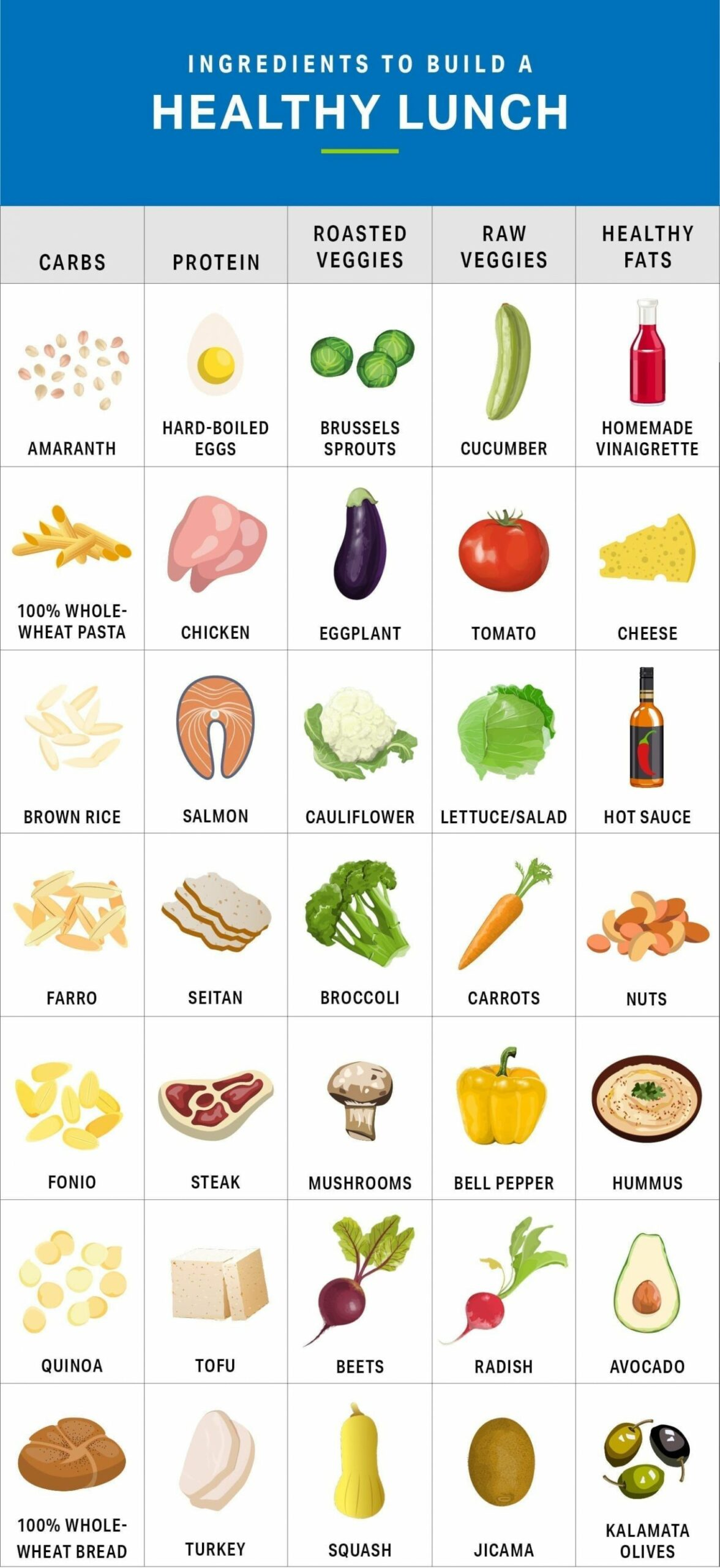 Master Lunch Meal Prep with This Two-Week Plan | ETC...Health ..