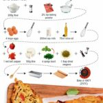 Master The Art Of Cooking With New Cook Book's Easy Step By Step ..