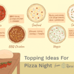 Meat, Seafood, And Vegetarian Pizza Topping Ideas – Pizza Recipes List