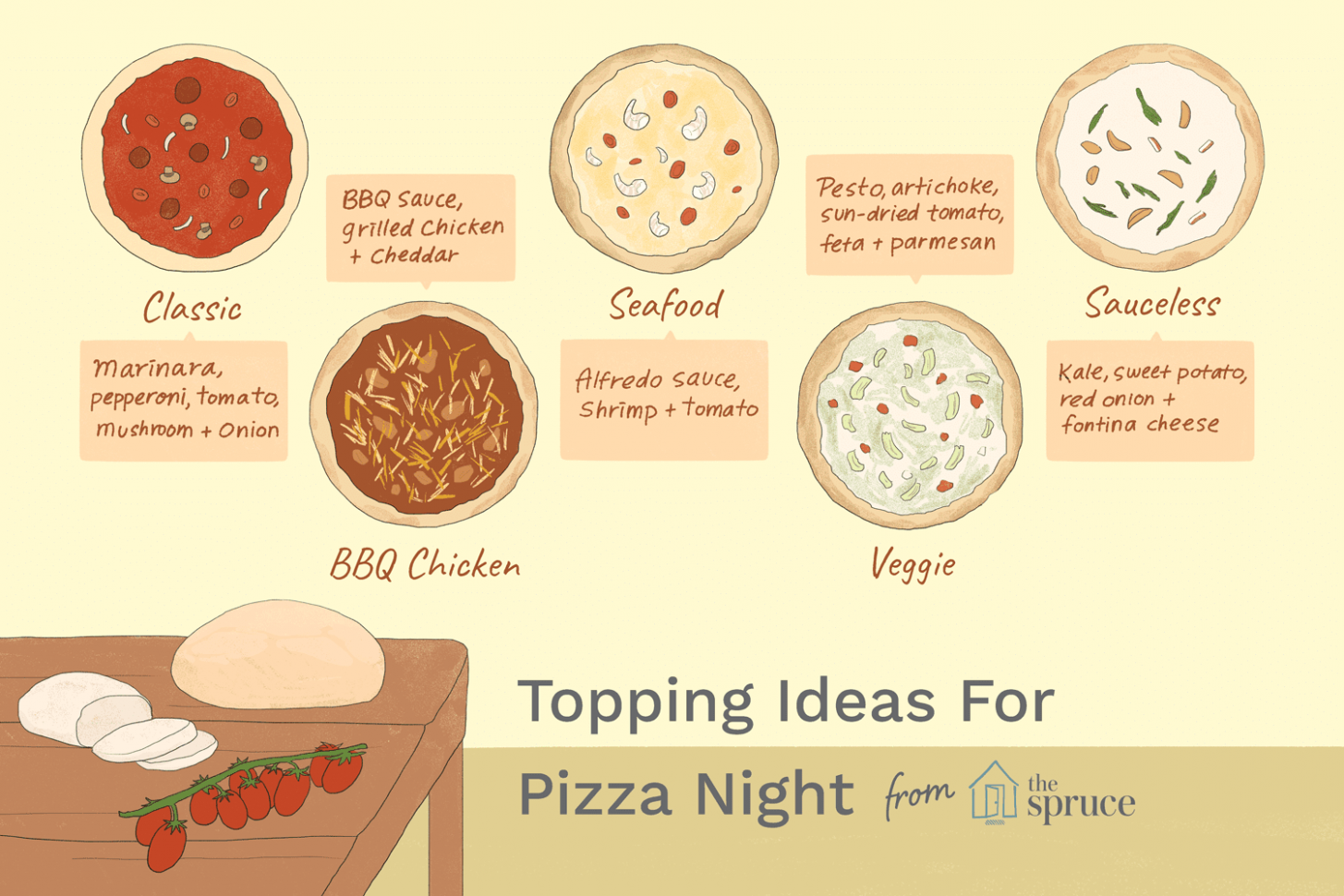 Meat, Seafood, and Vegetarian Pizza Topping Ideas - Pizza Recipes List