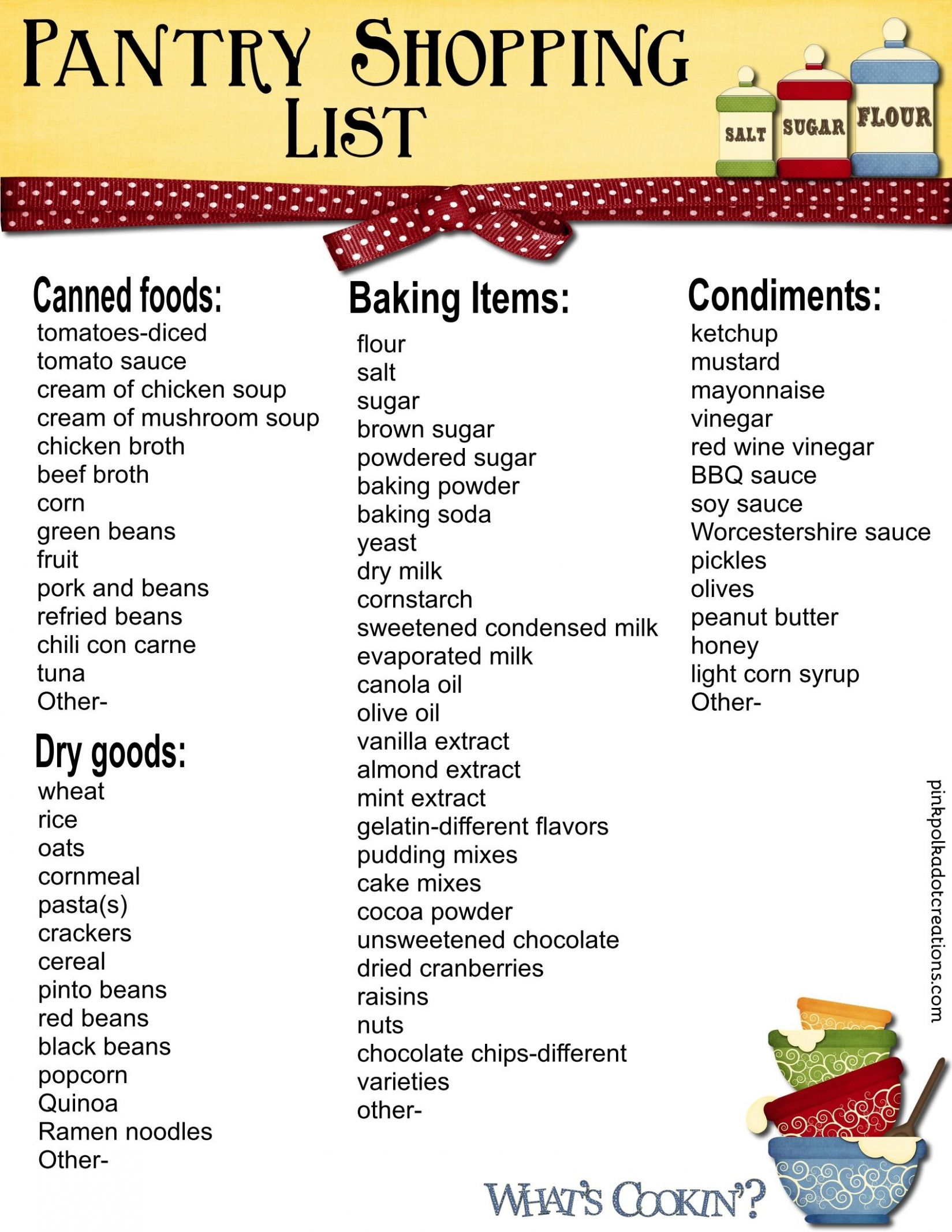 Pantry Shopping List   Pantry list, Pantry essentials, Pantry - Cooking Recipes List