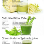 Pin Auf Smoothies – Juicing Recipes For Weight Loss Green Juice