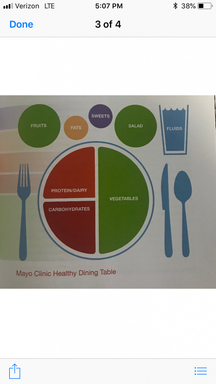 Pin by nancy collins on Mayo clinic diet and recipes | Mayo clinic ..