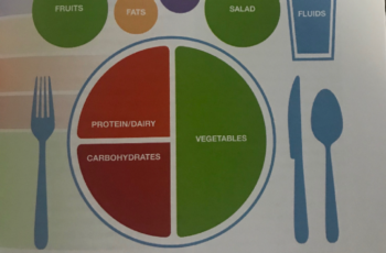 Pin by nancy collins on Mayo clinic diet and recipes | Mayo clinic ...