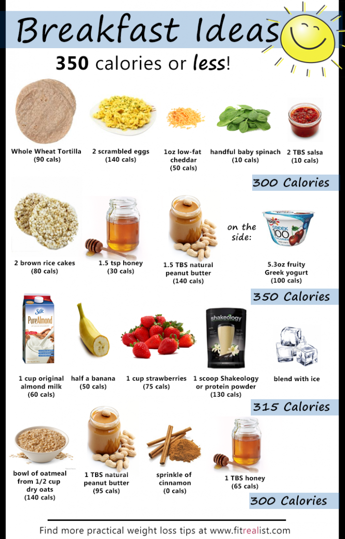 Pin by Tammy York on Meal plans | Low calorie breakfast, Eat ..