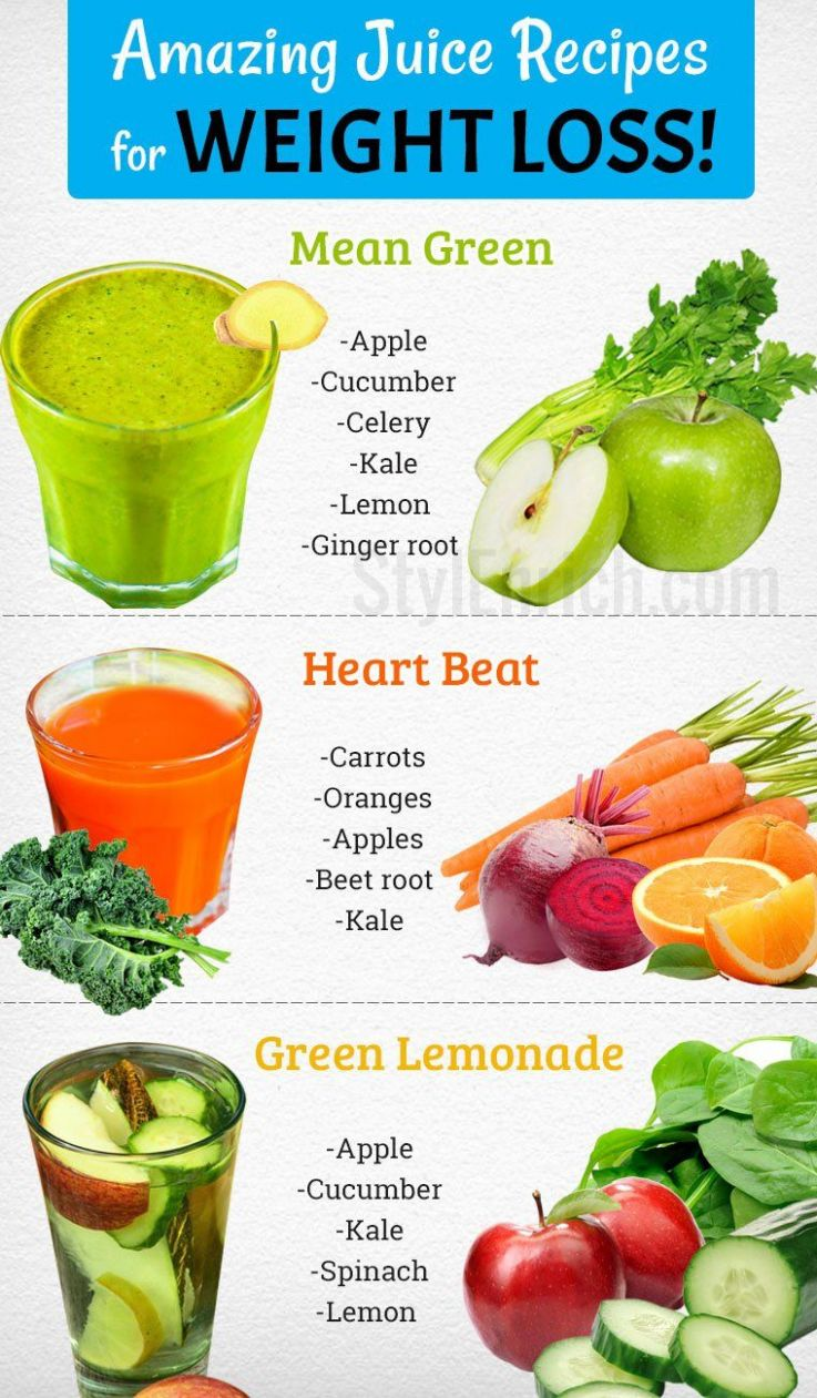 Pin en Detoxs / Healthy Drinks / Snacks /Foods - Juicing Recipes For Weight Loss That Taste Good