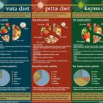 Pin On Ayurveda – Kapha Recipes Weight Loss