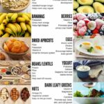 Pin On Baby – Healthy Recipes In Pregnancy