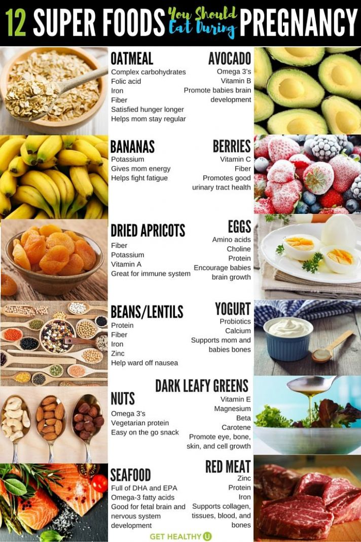 Pin on Baby - Healthy Recipes In Pregnancy
