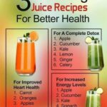 Pin On Detox Juice – Juice Recipes For Weight Loss Fasting