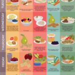 Pin On Diet TC – Healthy Recipes Meal Plan