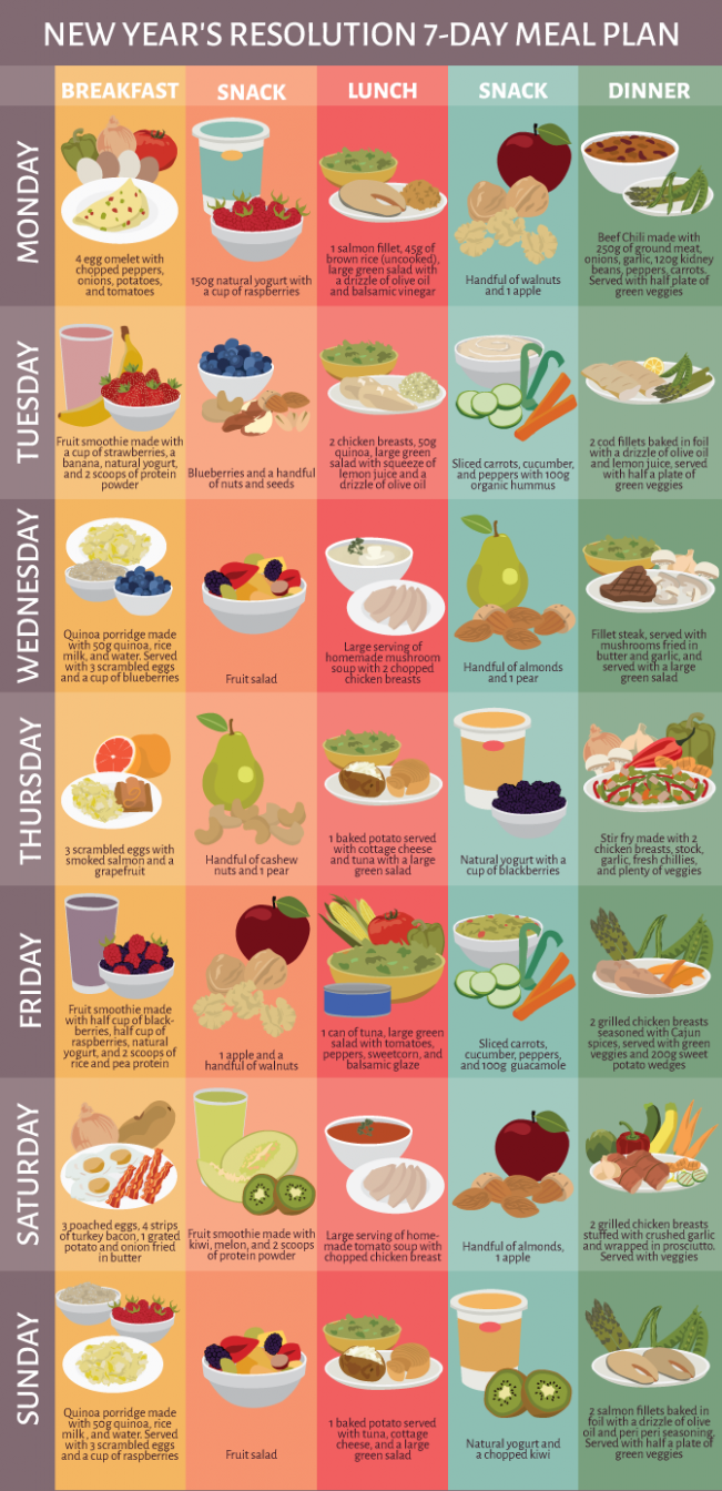 Pin on Diet TC - Healthy Recipes Meal Plan