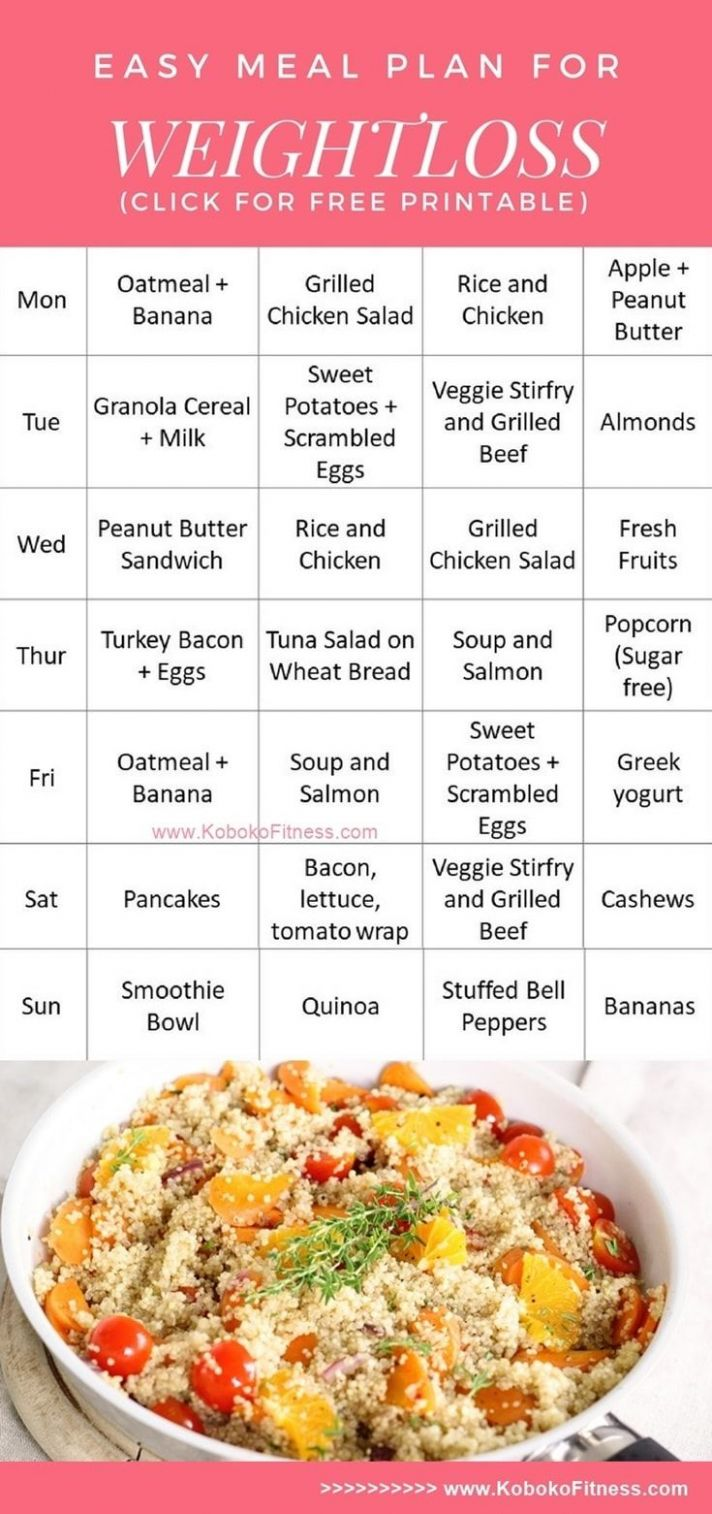 Pin on F O O D - Easy Recipes To Lose Weight