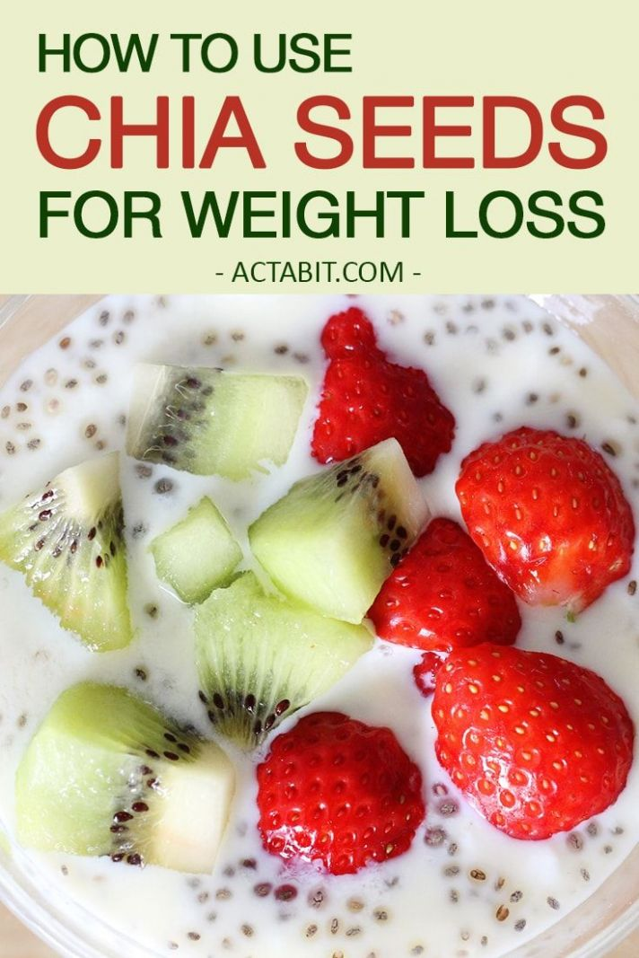 Pin on Fresh Start - Recipe For Weight Loss Using Chia Seeds