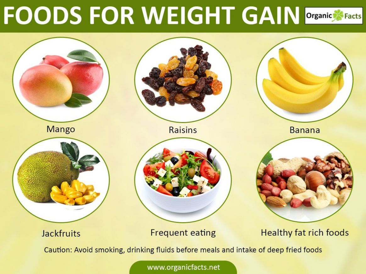 Pin on Gaining healthy weight - Food Recipes To Gain Weight