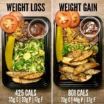 Pin On Get It Gurrl Food – Healthy Recipes To Gain Weight