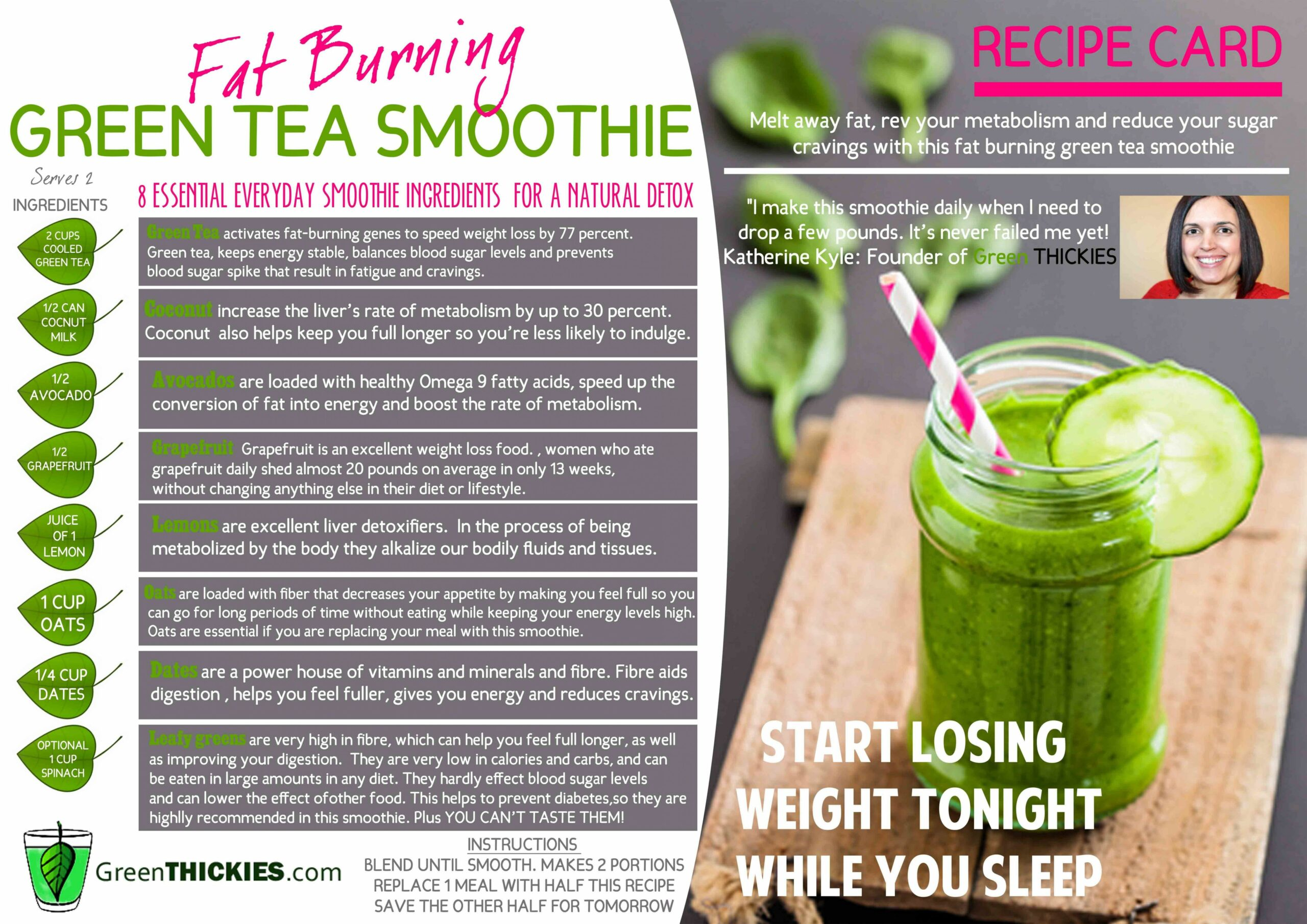 Pin on Good Eats - Smoothie Recipes For Weight Loss And Energy
