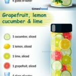 Pin On Health – Recipes For Weight Loss Drinks