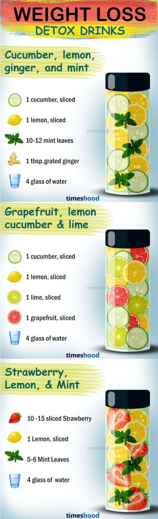 Pin on Health - Recipes For Weight Loss Drinks