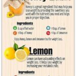 Pin On Health Recipes – Recipes For Weight Loss Drinks