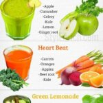 Pin On Juice Recipes For Omega Masticating Juicers – Recipes For Vegetable Juices To Detox