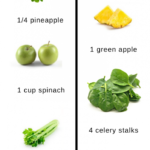 Pin On Juicing And Cleansing – Juicing Recipes For Weight Loss Green Juice