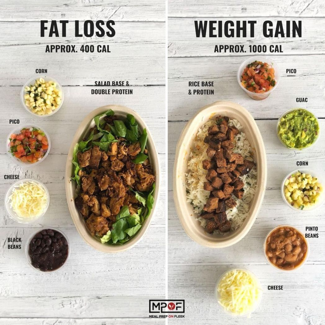 Pin on Meal Prep Tips - Food Recipes To Gain Weight