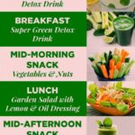 Pin On Recipe – Juicing Recipes For Weight Loss Breakfast Lunch And Dinner