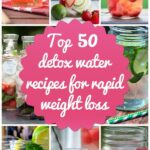 Pin On Recipes – Recipes For Detox Weight Loss Water
