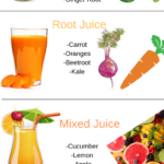 Pin On Weight Loss Diet – Juicer Recipes Weight Loss Plan