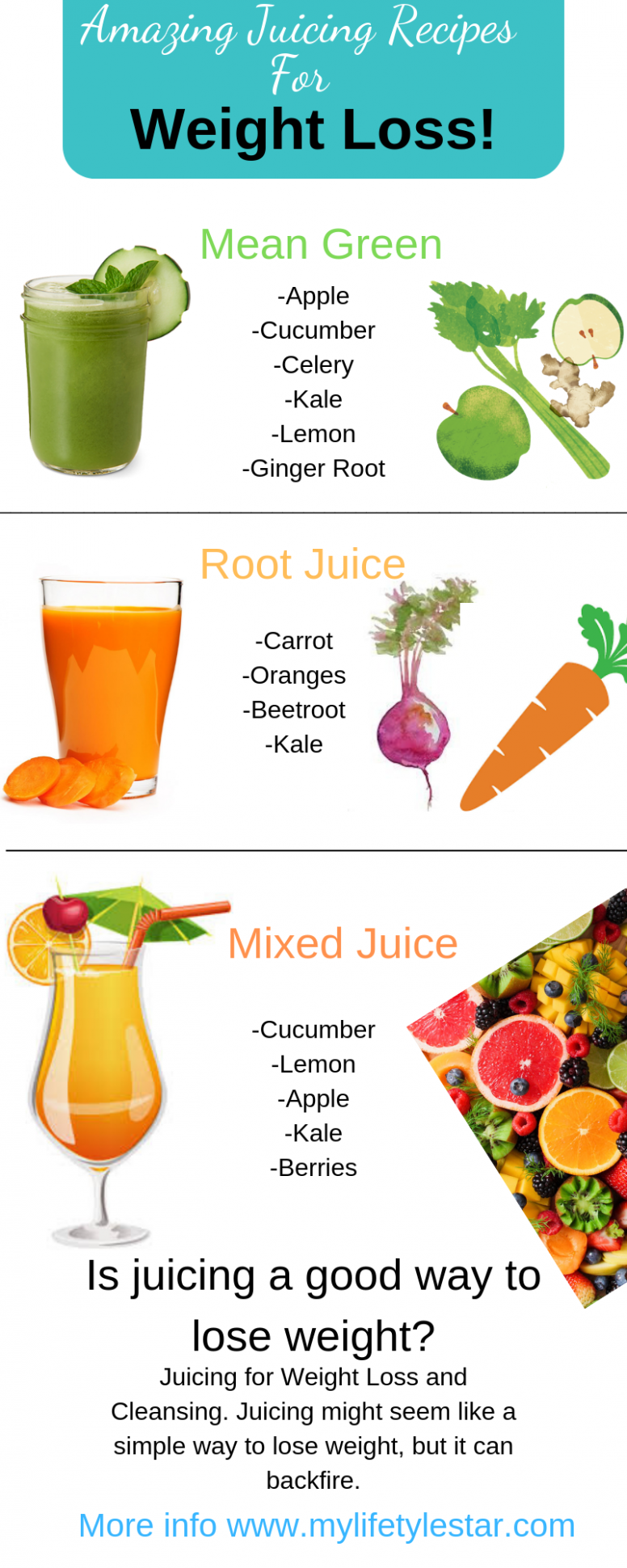 Pin on weight loss diet - Juicer Recipes Weight Loss Plan