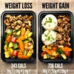 Pin On Weight Loss – Healthy Recipes For Weight Loss Meal Prep