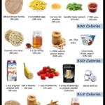 Pin On Weight Management – Recipes For Weight Loss Breakfast