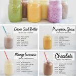 Pinterest – Protein Shake Recipes Weight Loss Chocolate