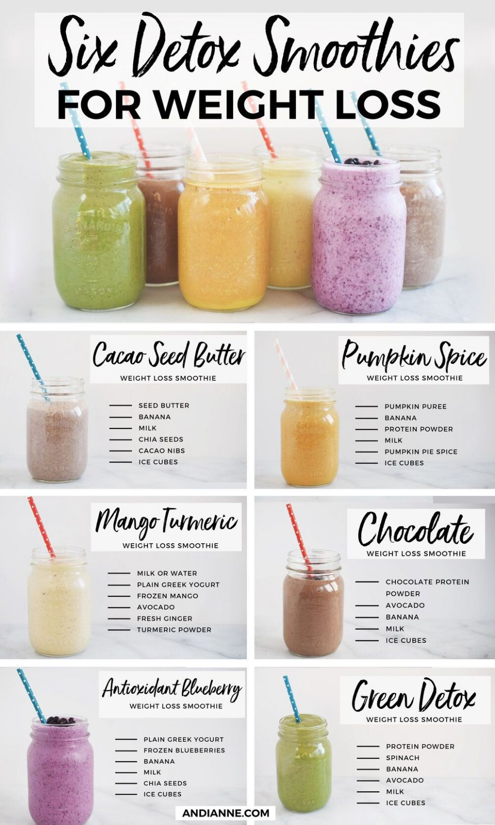 Pinterest - Protein Shake Recipes Weight Loss Chocolate
