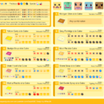 Pokémon Quest Cooking Recipe List (v9.9, Fixed Errors, Added ..