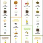 Ranch Dressing (Paleo + Whole9) – Recipes Salad Dressings Healthy