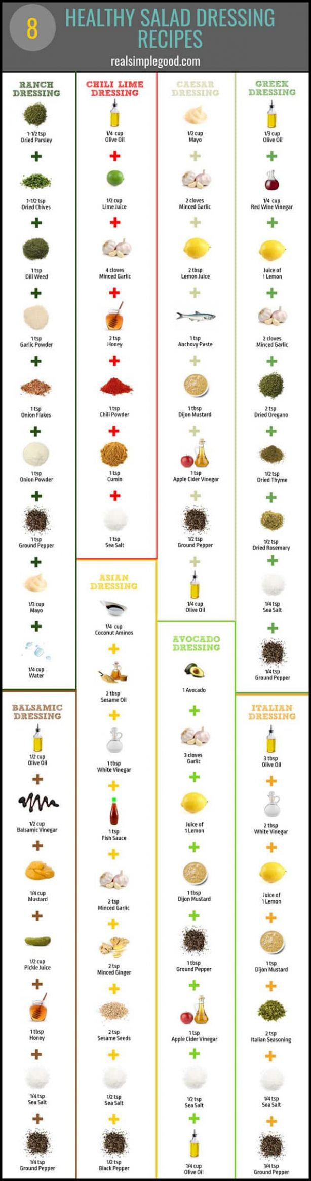 Ranch Dressing (Paleo + Whole9) - Recipes Salad Dressings Healthy