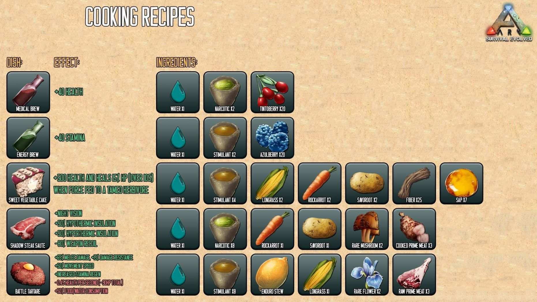 Recipes Ark | Ark survival evolved bases, Ark survival evolved ..