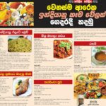 Sinhala Sri Lankan Foods Recipes Taste The Difference. | India ..