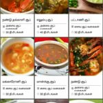 Soup Recipes Healthy Samayal And Tips In Tamil For Android – APK ..