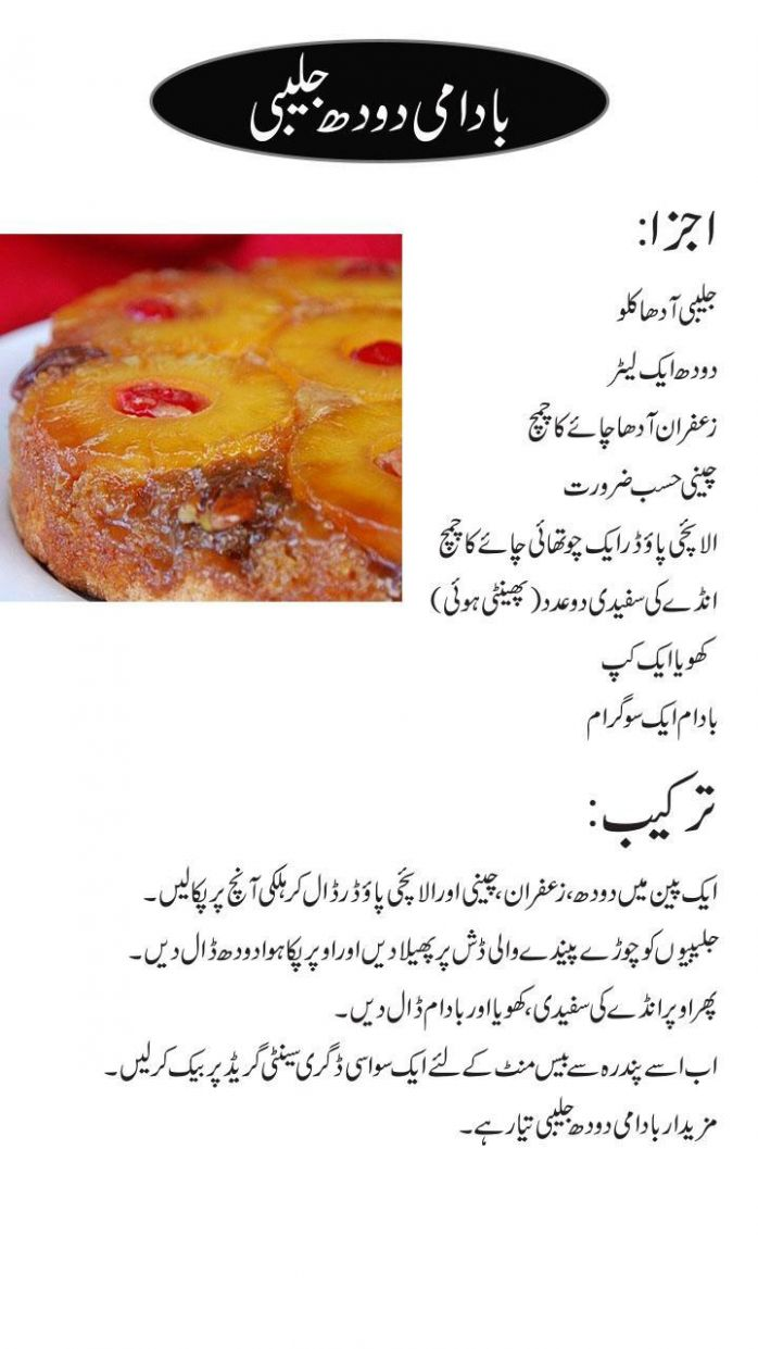 sweet dish recipes urdu for Android - APK Download - Recipes Urdu Sweet Dishes