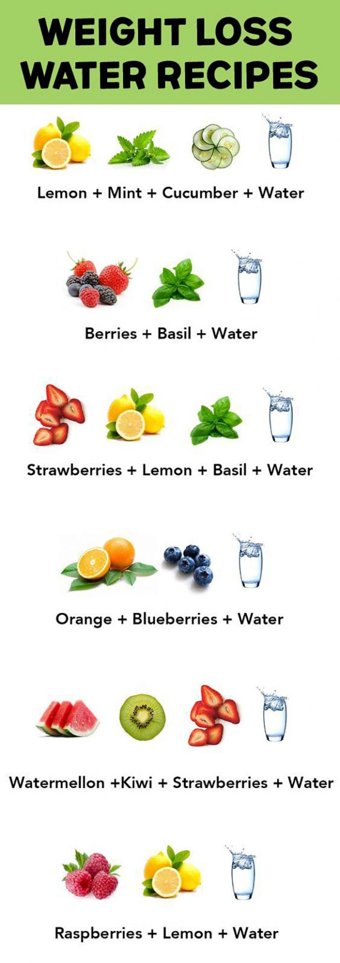 Sweet Macaw:DIY Fruit Infused Water Recipes For Weight Loss ..