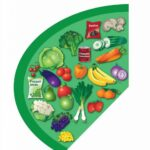 The Eatwell Guide – NHS In 8 | Healthy Eating Guide, Eating ..